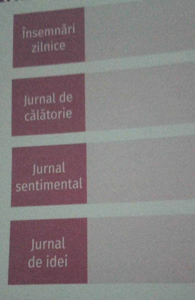 jurnal de opțiuni