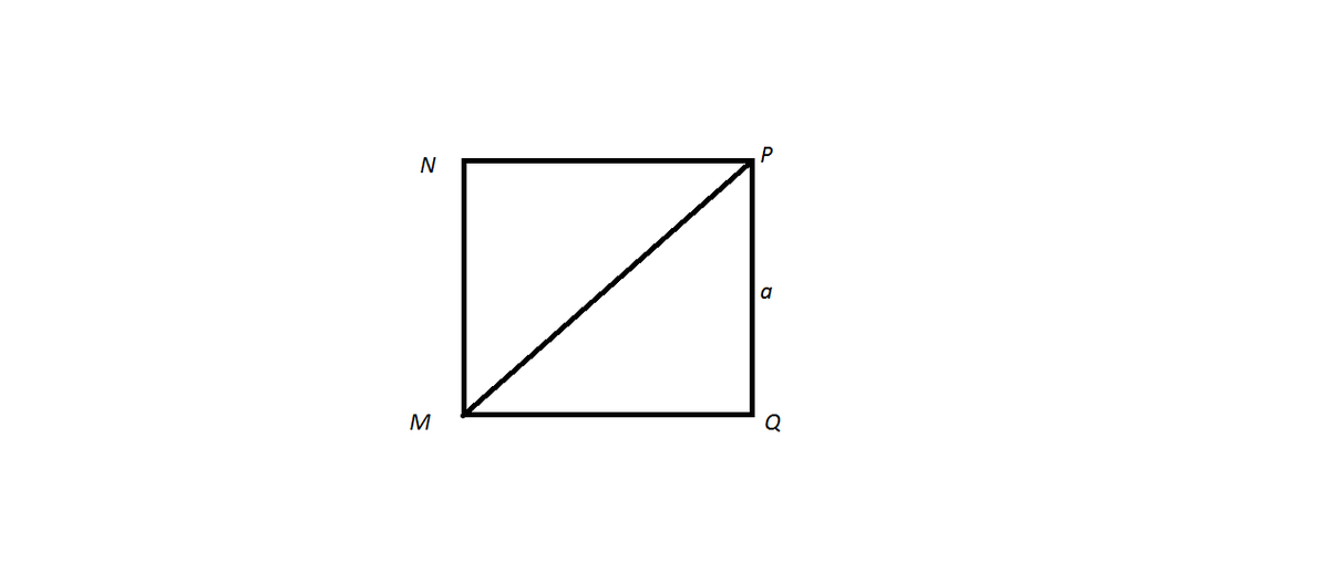 diagonala patrat