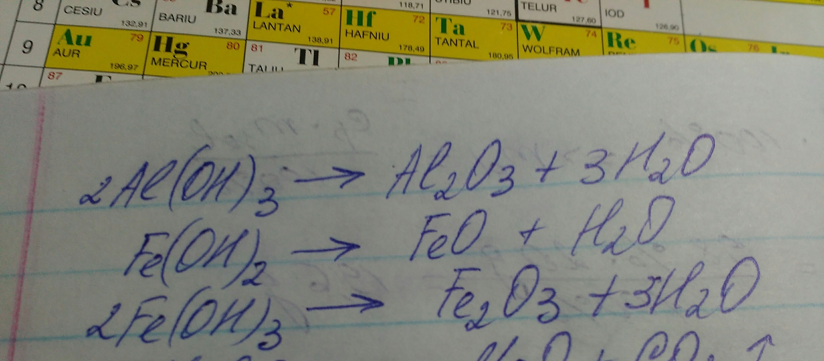 descompunerea termica A BAZELOR Fe(OH)3-Fe2O3+H2O - Brainly.ro