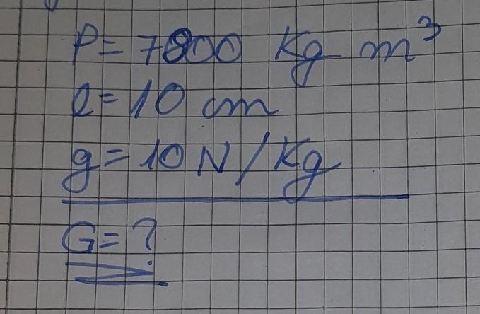 cât de repede utilizează utilizatorii de metale în greutate)