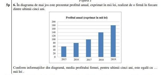 graficul profitului opțiunii)